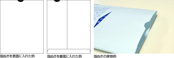 指ぬきの例のイラストと実際の写真。